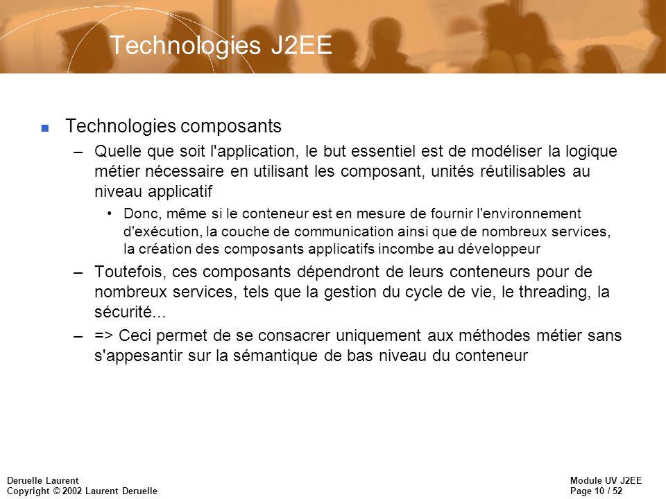 Module UV J2EE Page 11 / 52 Deruelle Laurent Copyright © 2002 Laurent Deruelle Avantages de J2EE n Standard de plate-forme Java –pour les éditeurs de Systèmes d Entreprise –implémenter des produits compatibles –bénéficier des avantages de la technologie composant –se concentrer sur le business au lieu de résoudre les problèmes d intégration.