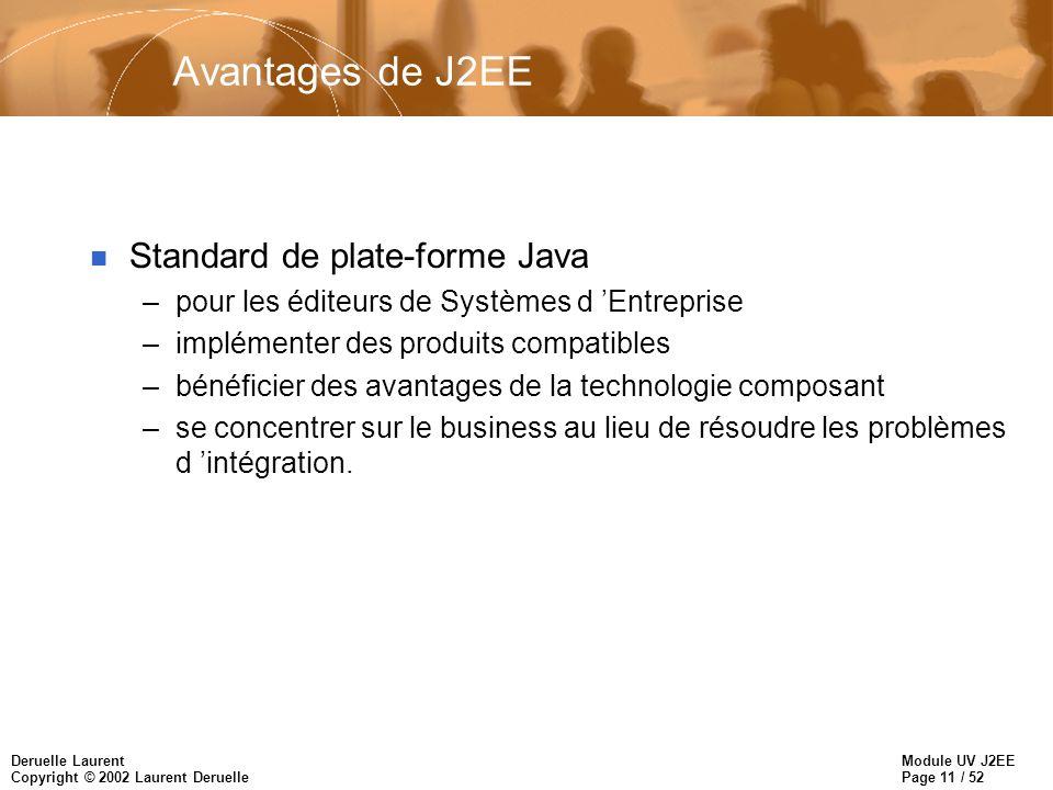Module UV J2EE Page 11 / 52 Deruelle Laurent Copyright © 2002 Laurent Deruelle Avantages de J2EE n Standard de plate-forme Java –pour les éditeurs de