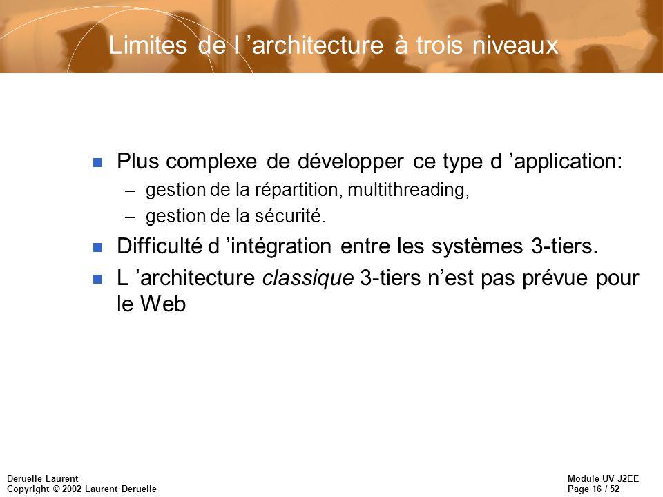 Module UV J2EE Page 16 / 52 Deruelle Laurent Copyright © 2002 Laurent Deruelle Limites de l architecture à trois niveaux n Plus complexe de développer