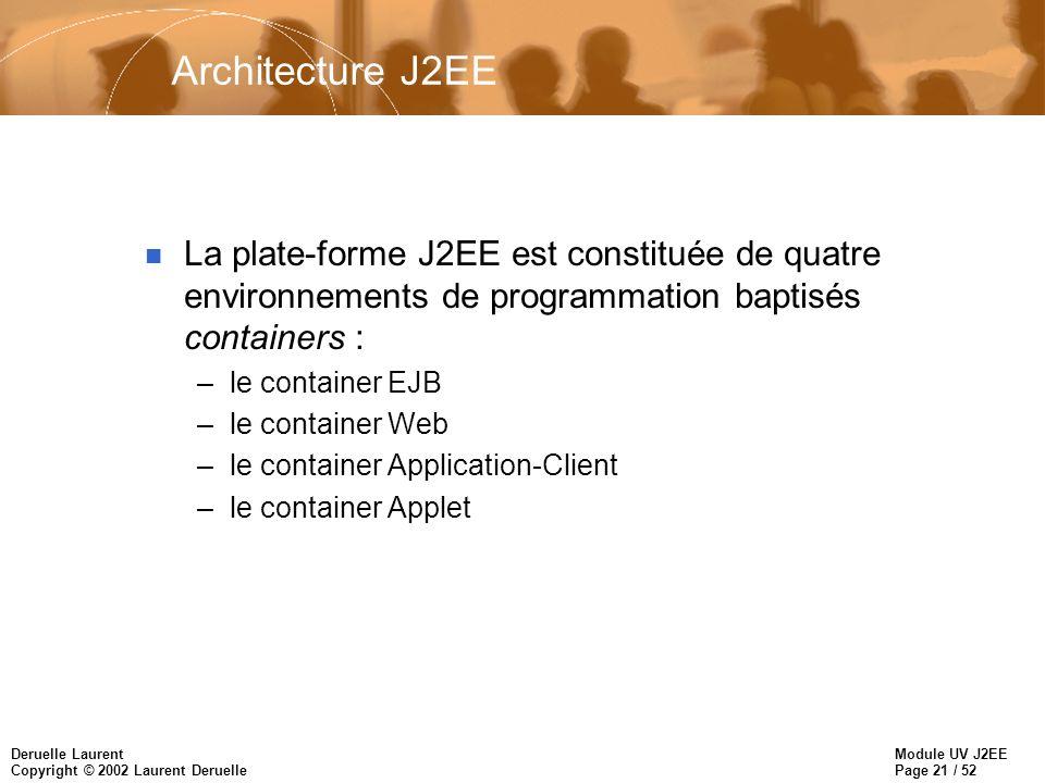 Module UV J2EE Page 22 / 52 Deruelle Laurent Copyright © 2002 Laurent Deruelle Architecture J2EE - Conteneurs n Un conteneur J2EE est un environnement d exécution chargé de gérer des composants applicatifs et de donner accès aux API J2EE Serveur d applications J2EE RMI/IIOP JNDI JTA JDBC JMS JavaMail JAF Servlets Java Pages JSP Conteneur Web RMI/IIOP JNDI JTA JDBC JMS JavaMail JAF Conteneur EJB Entreprise Java Beans Entreprise Java Beans Entreprise Java Beans Clients Applicatifs BDDs et autres ressources