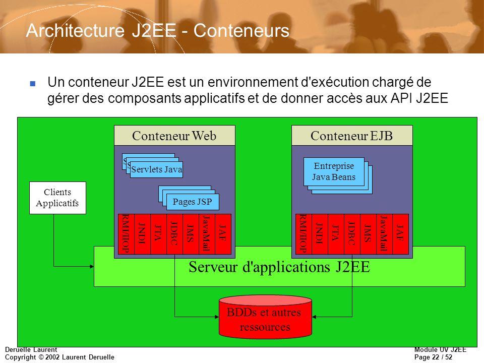 Module UV J2EE Page 23 / 52 Deruelle Laurent Copyright © 2002 Laurent Deruelle Le container Application-Client n Il fournit l environnement d exécution des clients J2EE, comportant des interfaces basées sur JFC/Swing.