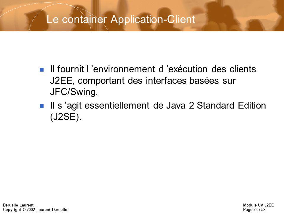 Module UV J2EE Page 23 / 52 Deruelle Laurent Copyright © 2002 Laurent Deruelle Le container Application-Client n Il fournit l environnement d exécutio
