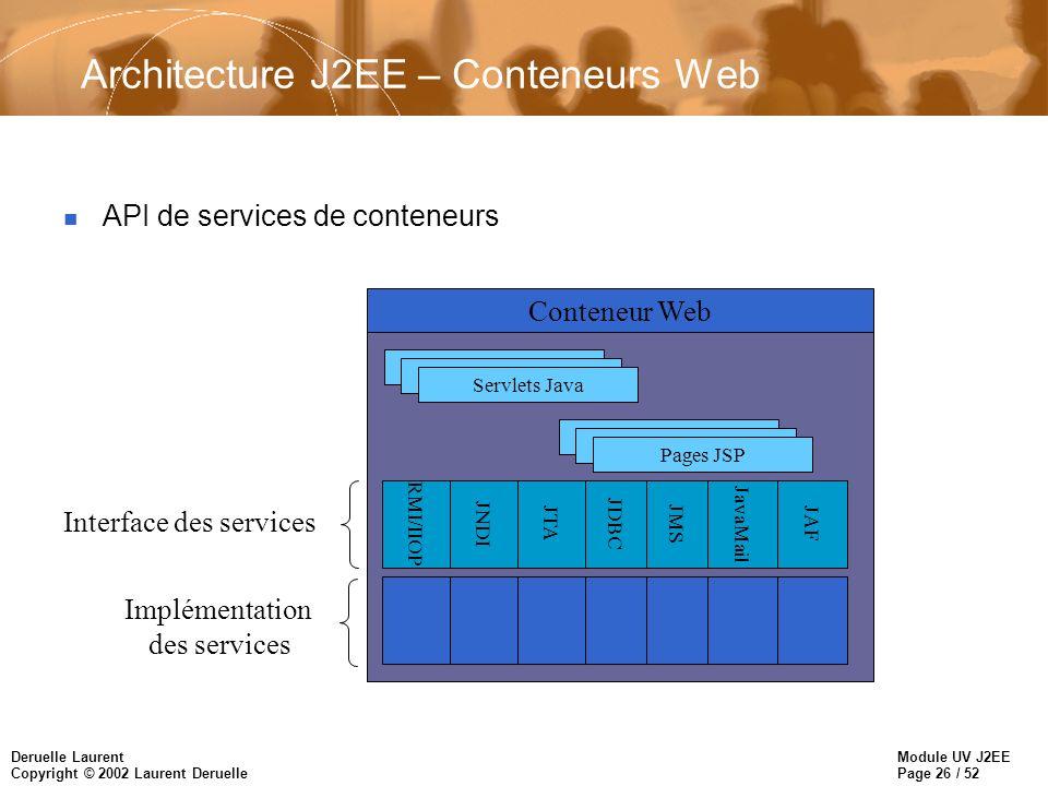 Module UV J2EE Page 27 / 52 Deruelle Laurent Copyright © 2002 Laurent Deruelle Le container EJB n Environnement pour le développement, le déploiement et la gestion de l exécution des beans enterprise.