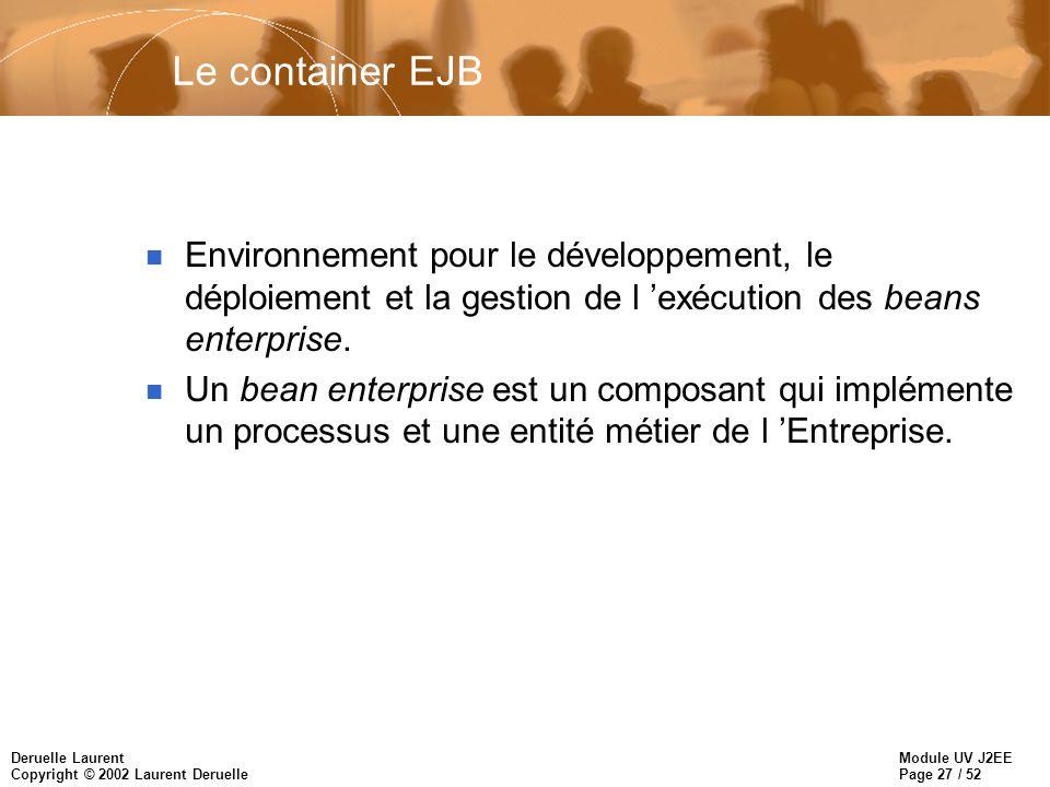 Module UV J2EE Page 27 / 52 Deruelle Laurent Copyright © 2002 Laurent Deruelle Le container EJB n Environnement pour le développement, le déploiement