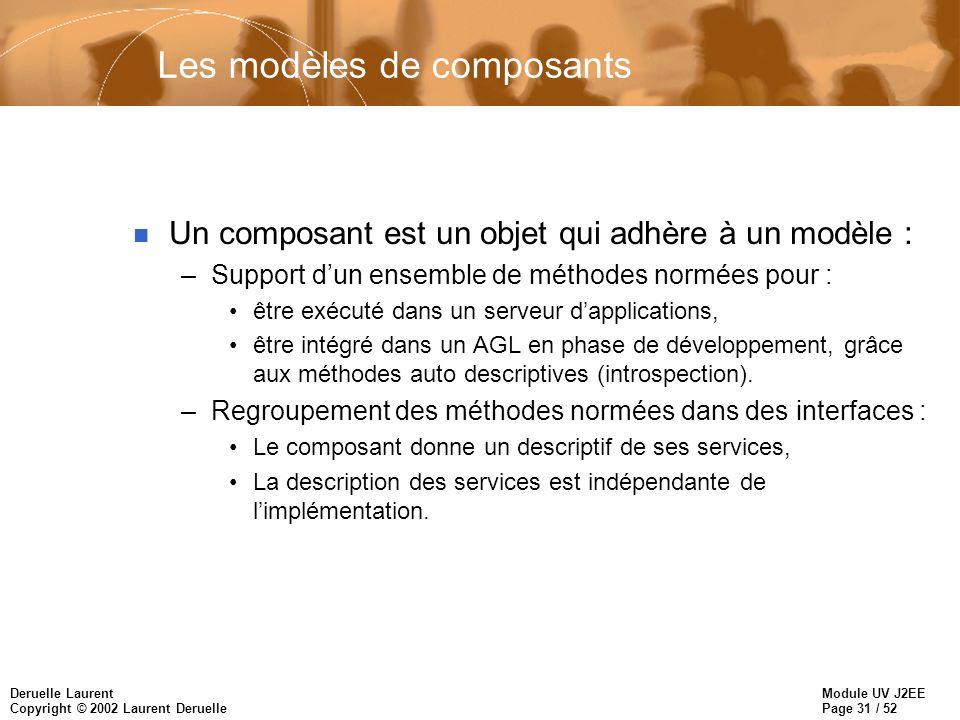 Module UV J2EE Page 32 / 52 Deruelle Laurent Copyright © 2002 Laurent Deruelle Les modèles de composants n La structure du composant doit permettre un réel assemblage avec dautres composant, sans se soucier des implémentations.