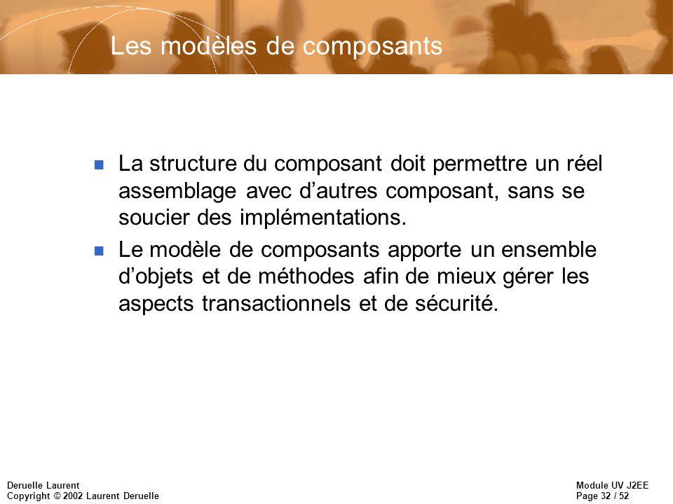 Module UV J2EE Page 33 / 52 Deruelle Laurent Copyright © 2002 Laurent Deruelle Les modèles de composants n Deux modèles (architectures) de composants se partagent le marché : –Le modèle COM (Component Object Model, 1996) de Microsoft, se veut indépendant du langage (VB, C++, C#, Visual J++, etc.) –Le modèle EJB (Enterprise JavaBean, 1998), spécification multi éditeur (Sun et IBM à lorigine), se veut multi plateforme et uniquement en langage Java.