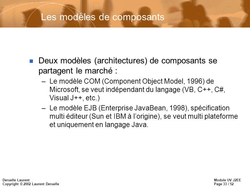 Module UV J2EE Page 34 / 52 Deruelle Laurent Copyright © 2002 Laurent Deruelle Le modèle COM n Le modèle COM définit un standard pour la communication des objets : assemblage de composants multi éditeurs et multi langages.