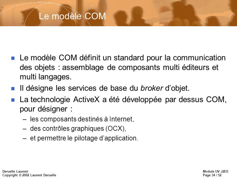 Module UV J2EE Page 34 / 52 Deruelle Laurent Copyright © 2002 Laurent Deruelle Le modèle COM n Le modèle COM définit un standard pour la communication
