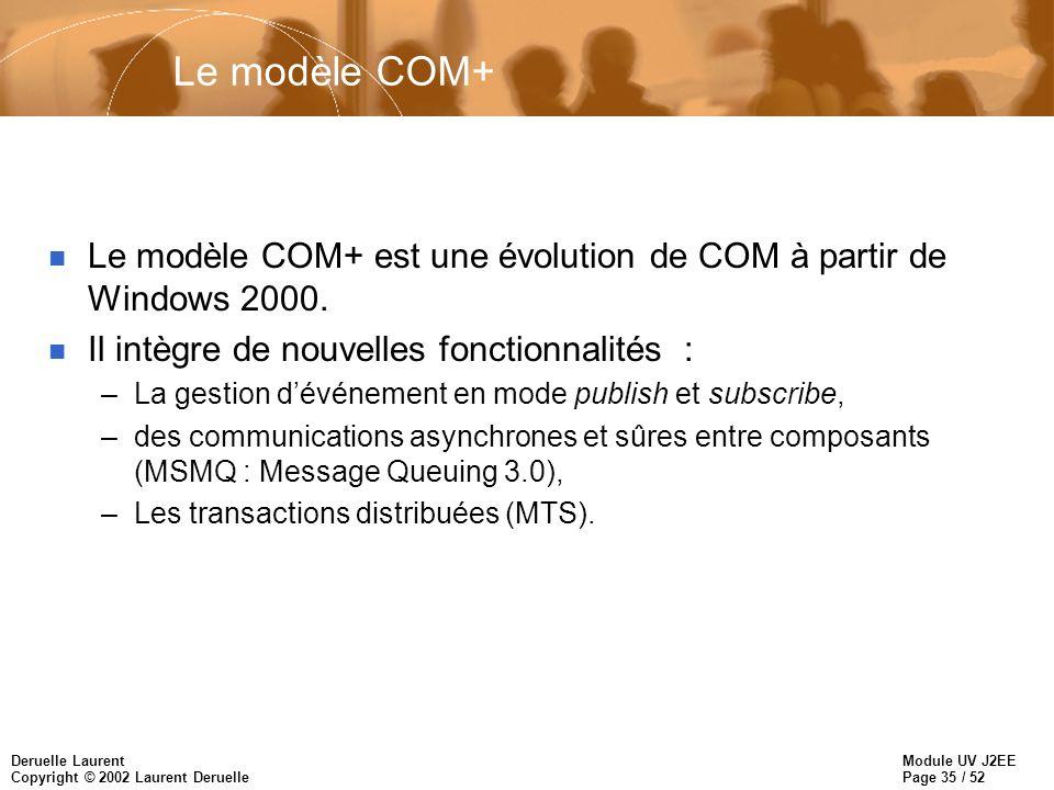 Module UV J2EE Page 35 / 52 Deruelle Laurent Copyright © 2002 Laurent Deruelle Le modèle COM+ n Le modèle COM+ est une évolution de COM à partir de Wi
