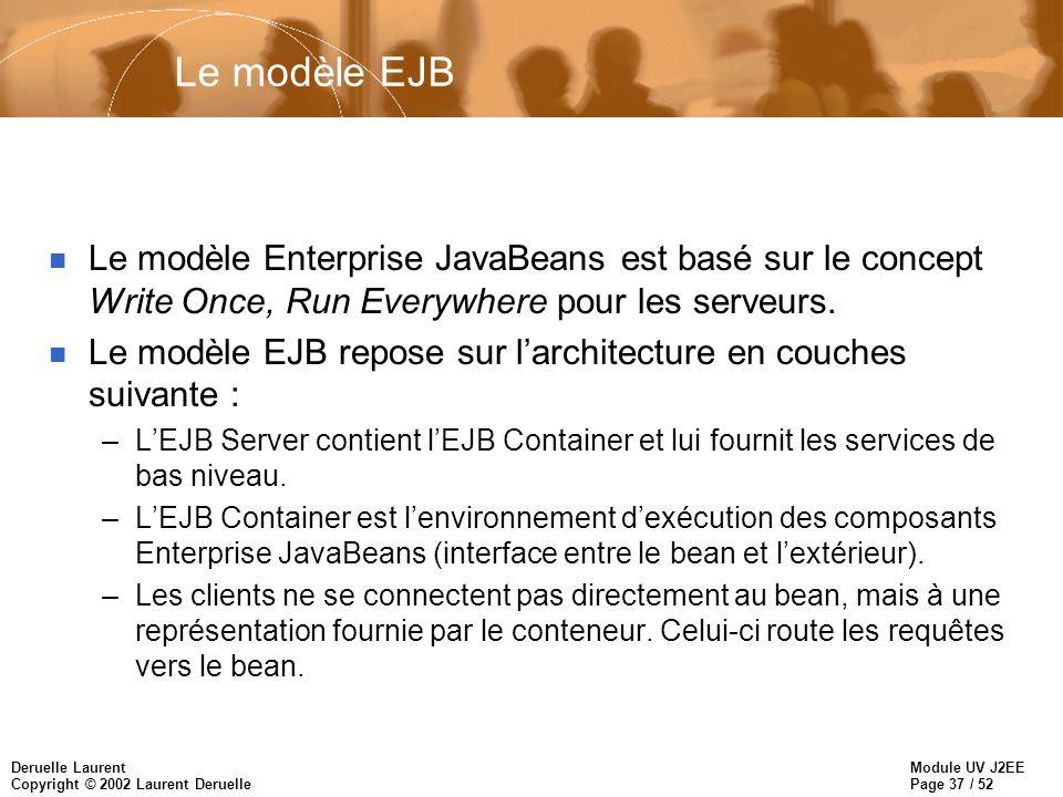 Module UV J2EE Page 37 / 52 Deruelle Laurent Copyright © 2002 Laurent Deruelle Le modèle EJB n Le modèle Enterprise JavaBeans est basé sur le concept
