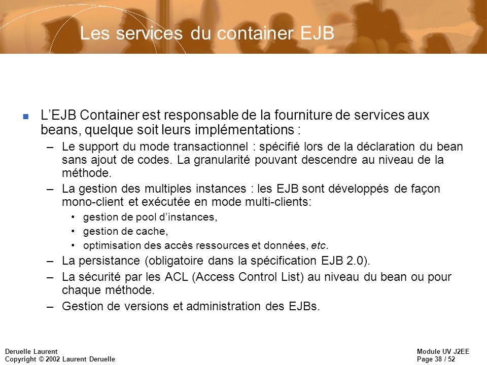 Module UV J2EE Page 39 / 52 Deruelle Laurent Copyright © 2002 Laurent Deruelle Les beans enterprise du container EJB n Un Bean Enterprise (EJB ou beans) est un composant chargé des opérations métiers de l application.