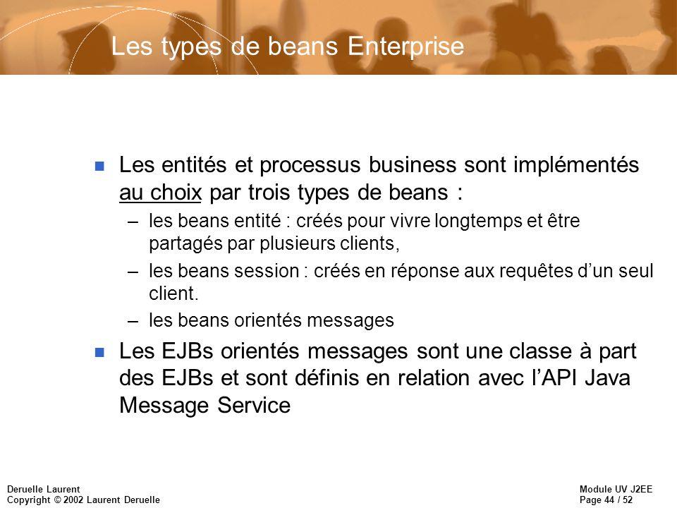Module UV J2EE Page 44 / 52 Deruelle Laurent Copyright © 2002 Laurent Deruelle Les types de beans Enterprise n Les entités et processus business sont