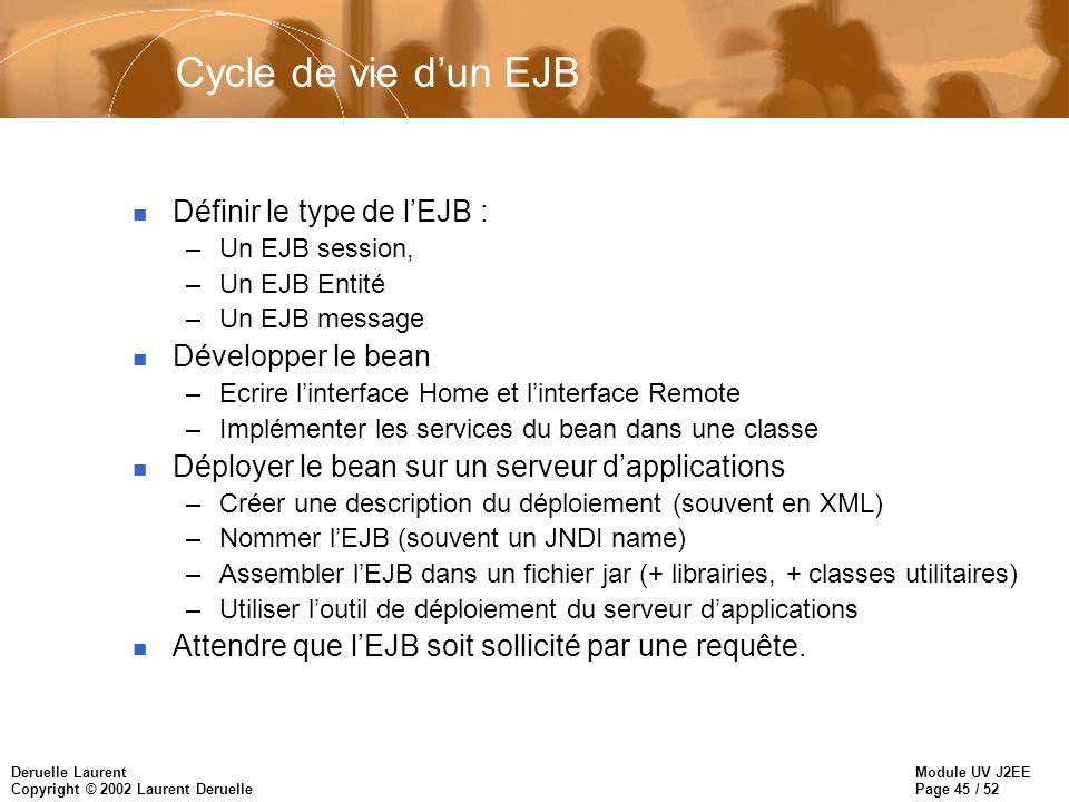 Module UV J2EE Page 45 / 52 Deruelle Laurent Copyright © 2002 Laurent Deruelle Cycle de vie dun EJB n Définir le type de lEJB : –Un EJB session, –Un E