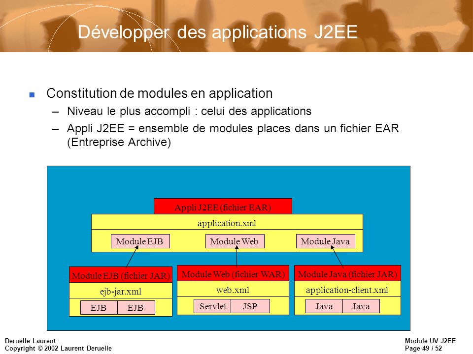 Module UV J2EE Page 49 / 52 Deruelle Laurent Copyright © 2002 Laurent Deruelle Développer des applications J2EE n Constitution de modules en applicati
