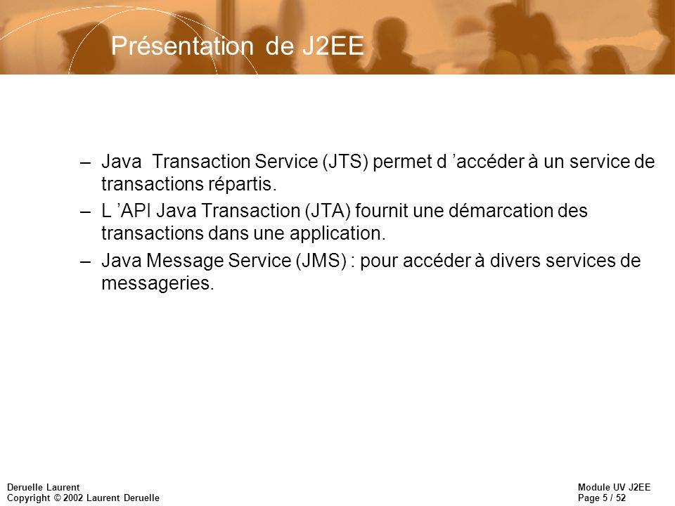 Module UV J2EE Page 6 / 52 Deruelle Laurent Copyright © 2002 Laurent Deruelle Présentation de J2EE –Java Naming and Directory Interface (JNDI) fournit un accès aux services de dénomination, DNS, LDAP.