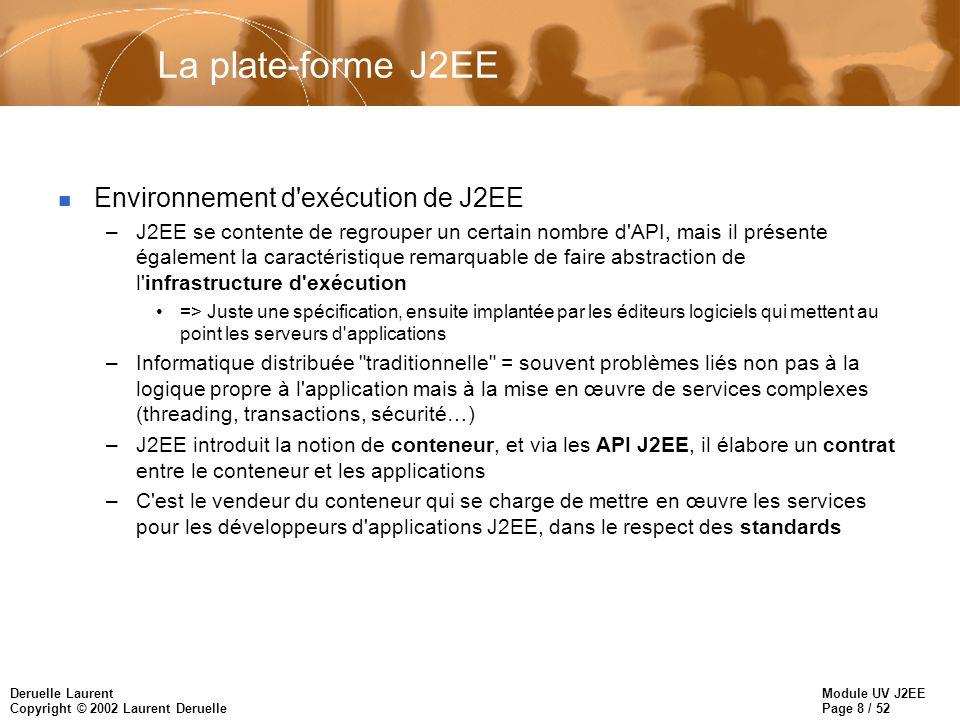 Module UV J2EE Page 8 / 52 Deruelle Laurent Copyright © 2002 Laurent Deruelle La plate-forme J2EE n Environnement d'exécution de J2EE –J2EE se content
