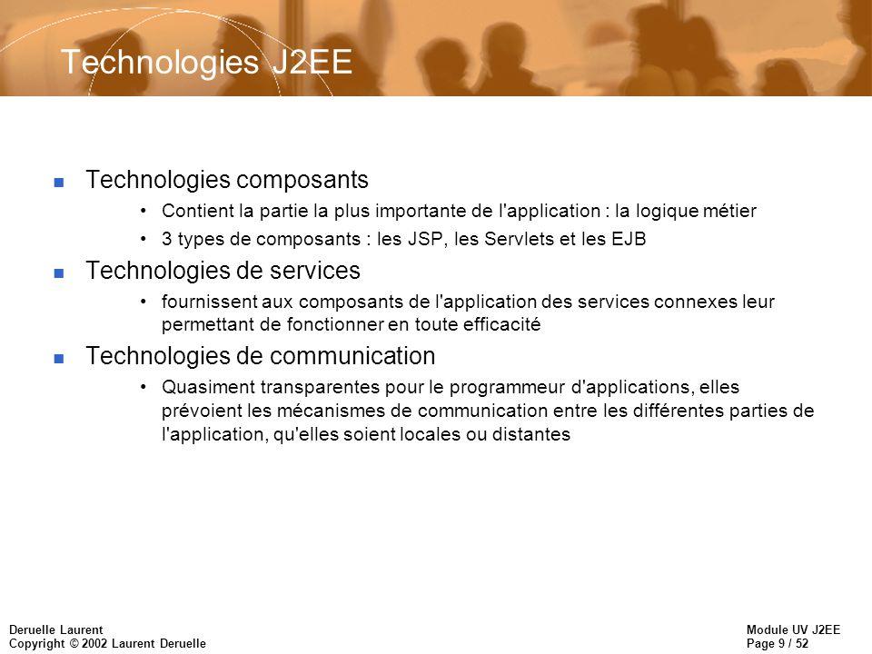 Module UV J2EE Page 9 / 52 Deruelle Laurent Copyright © 2002 Laurent Deruelle Technologies J2EE n Technologies composants Contient la partie la plus i