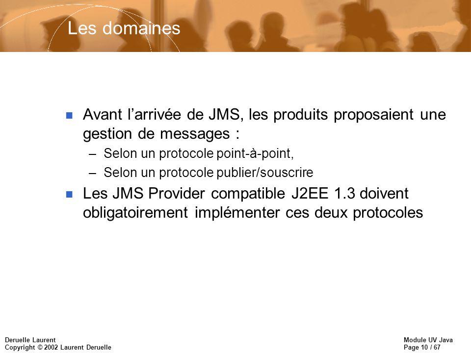 Module UV Java Page 10 / 67 Deruelle Laurent Copyright © 2002 Laurent Deruelle Les domaines n Avant larrivée de JMS, les produits proposaient une gest