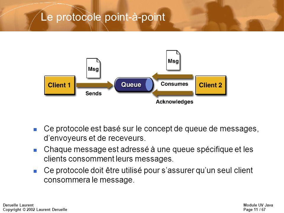 Module UV Java Page 11 / 67 Deruelle Laurent Copyright © 2002 Laurent Deruelle Le protocole point-à-point n Ce protocole est basé sur le concept de queue de messages, denvoyeurs et de receveurs.