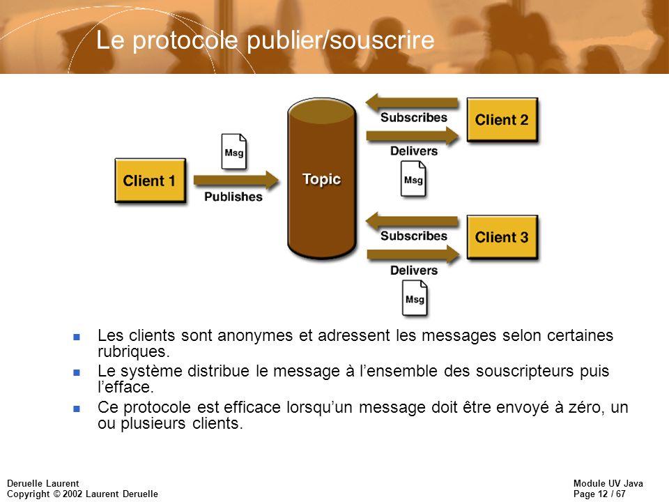 Module UV Java Page 12 / 67 Deruelle Laurent Copyright © 2002 Laurent Deruelle Le protocole publier/souscrire n Les clients sont anonymes et adressent les messages selon certaines rubriques.