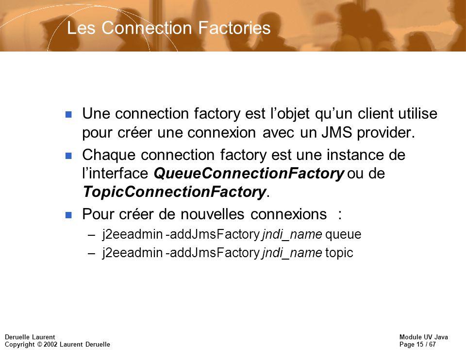 Module UV Java Page 15 / 67 Deruelle Laurent Copyright © 2002 Laurent Deruelle Les Connection Factories n Une connection factory est lobjet quun client utilise pour créer une connexion avec un JMS provider.