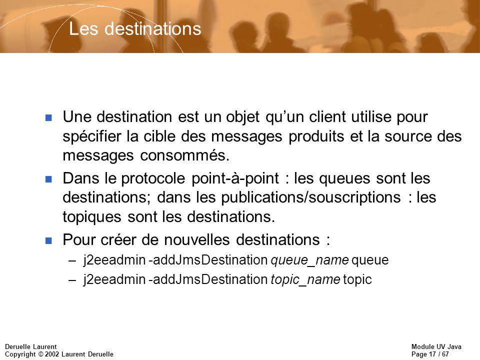 Module UV Java Page 17 / 67 Deruelle Laurent Copyright © 2002 Laurent Deruelle Les destinations n Une destination est un objet quun client utilise pou