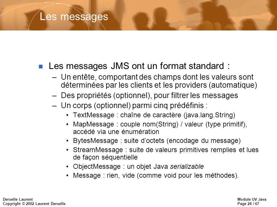 Module UV Java Page 24 / 67 Deruelle Laurent Copyright © 2002 Laurent Deruelle Les messages n Les messages JMS ont un format standard : –Un entête, co