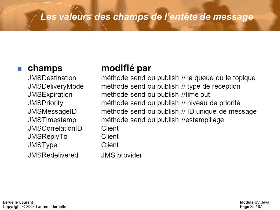 Module UV Java Page 25 / 67 Deruelle Laurent Copyright © 2002 Laurent Deruelle Les valeurs des champs de lentête de message n champsmodifié par JMSDes