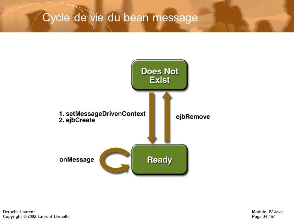 Module UV Java Page 34 / 67 Deruelle Laurent Copyright © 2002 Laurent Deruelle Cycle de vie du bean message