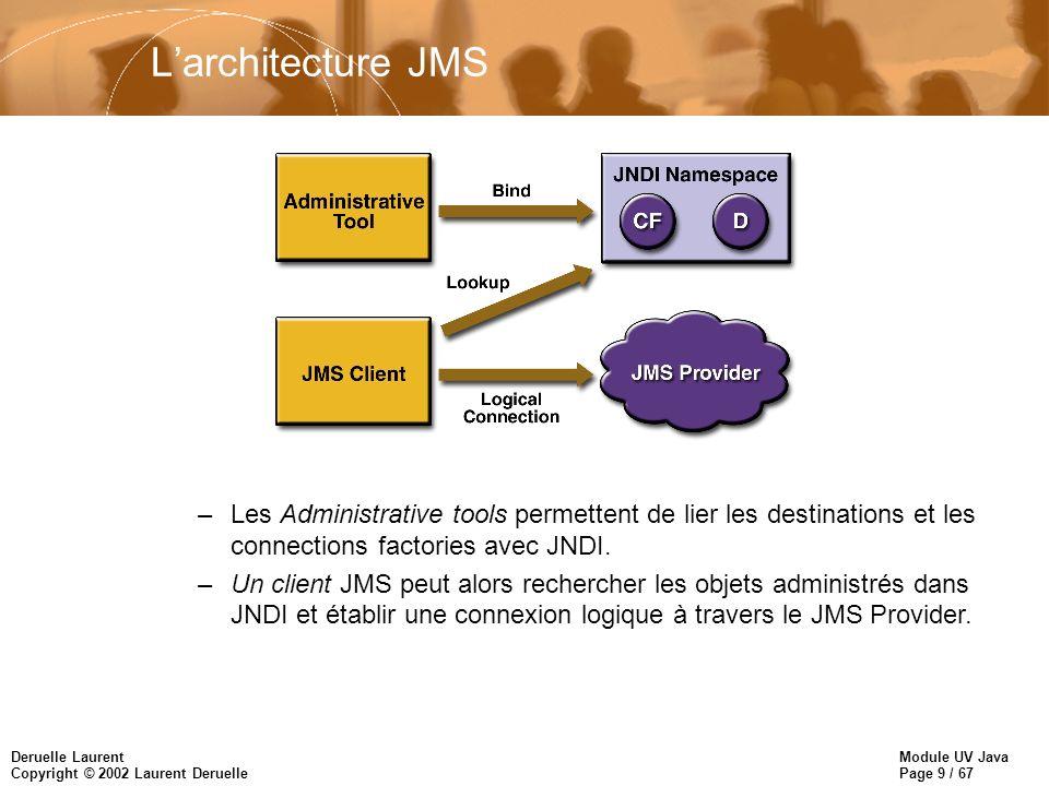 Module UV Java Page 9 / 67 Deruelle Laurent Copyright © 2002 Laurent Deruelle Larchitecture JMS –Les Administrative tools permettent de lier les destinations et les connections factories avec JNDI.