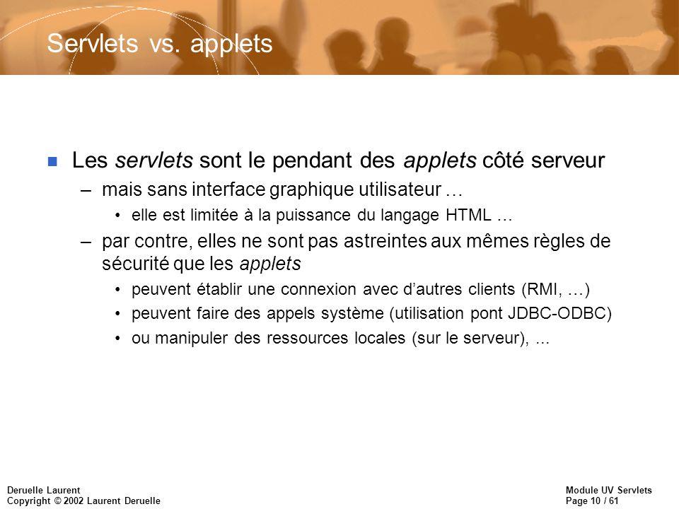 Module UV Servlets Page 10 / 61 Deruelle Laurent Copyright © 2002 Laurent Deruelle Servlets vs. applets n Les servlets sont le pendant des applets côt