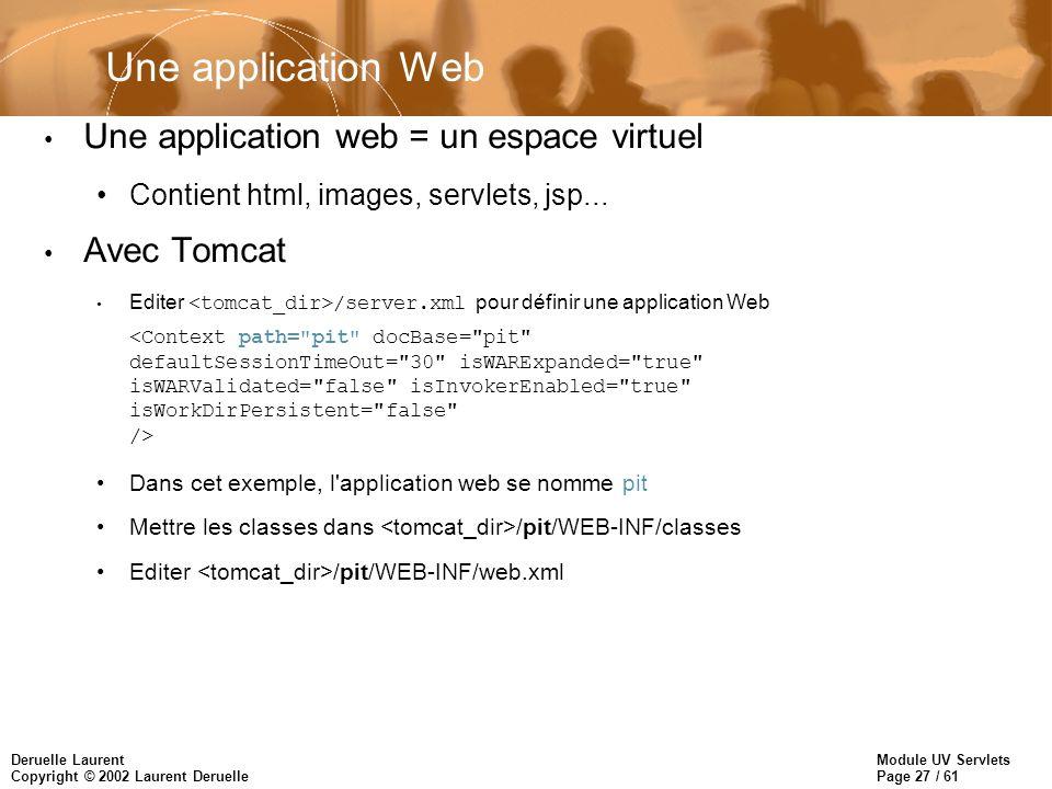 Module UV Servlets Page 27 / 61 Deruelle Laurent Copyright © 2002 Laurent Deruelle Une application Web Une application web = un espace virtuel Contien