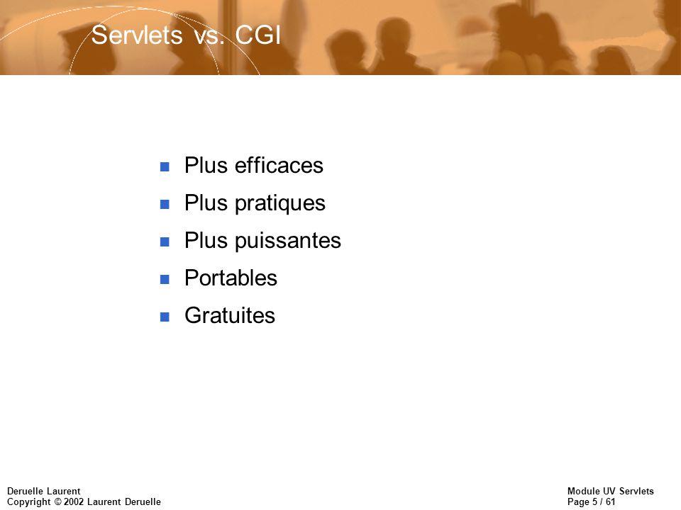 Module UV Servlets Page 5 / 61 Deruelle Laurent Copyright © 2002 Laurent Deruelle Servlets vs. CGI n Plus efficaces n Plus pratiques n Plus puissantes