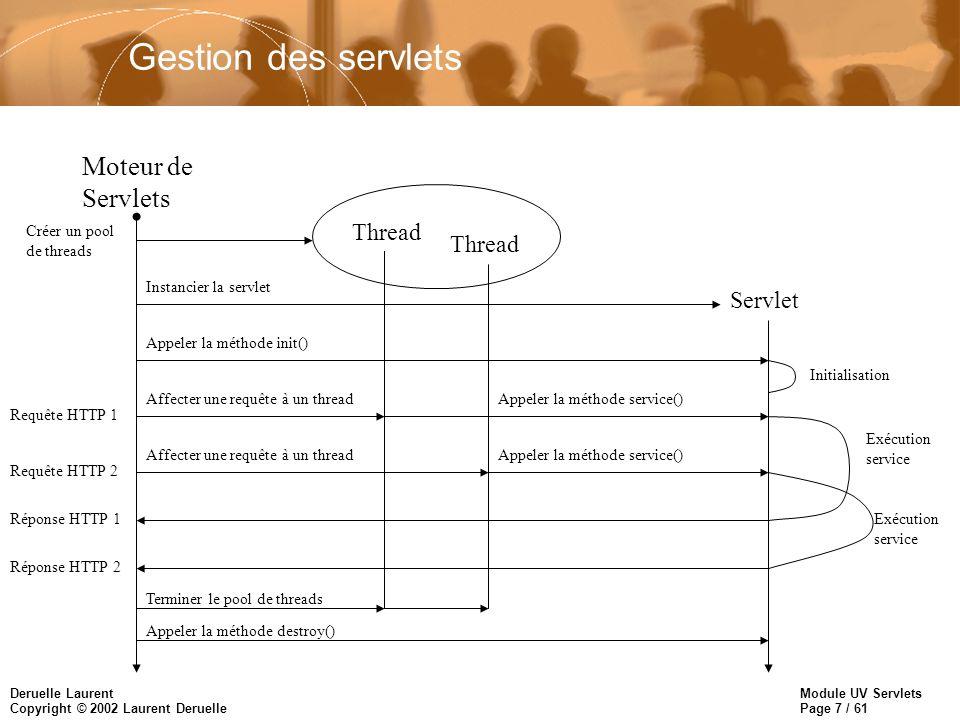Module UV Servlets Page 7 / 61 Deruelle Laurent Copyright © 2002 Laurent Deruelle Gestion des servlets Moteur de Servlets Réponse HTTP 1 Réponse HTTP