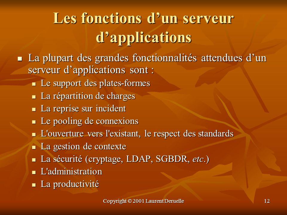 Copyright © 2001 Laurent Deruelle12 Les fonctions dun serveur dapplications La plupart des grandes fonctionnalités attendues dun serveur dapplications