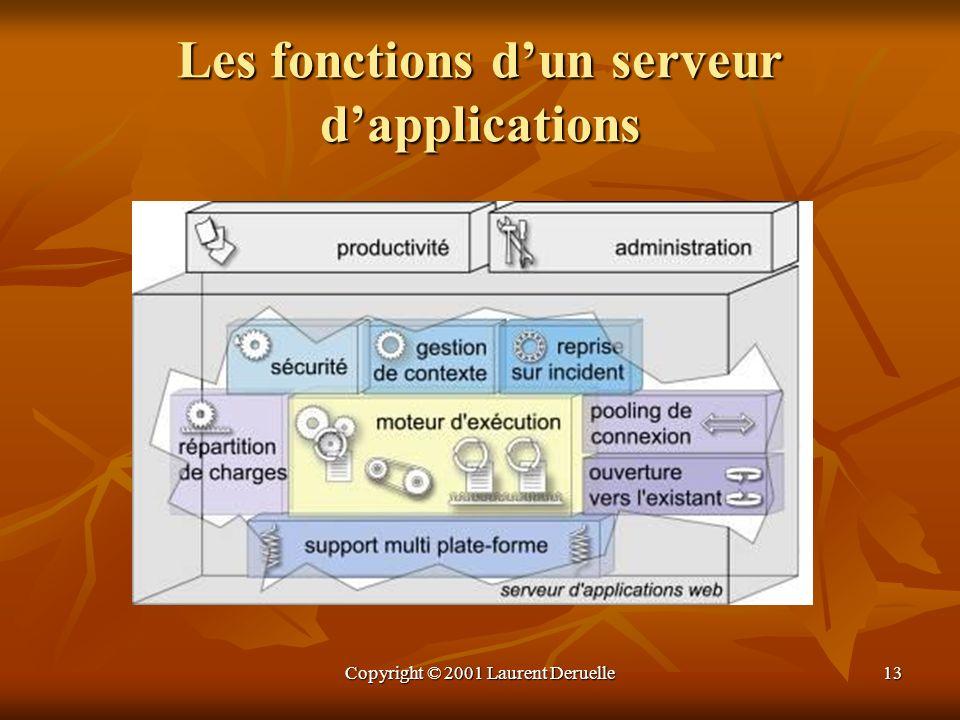 Copyright © 2001 Laurent Deruelle13 Les fonctions dun serveur dapplications