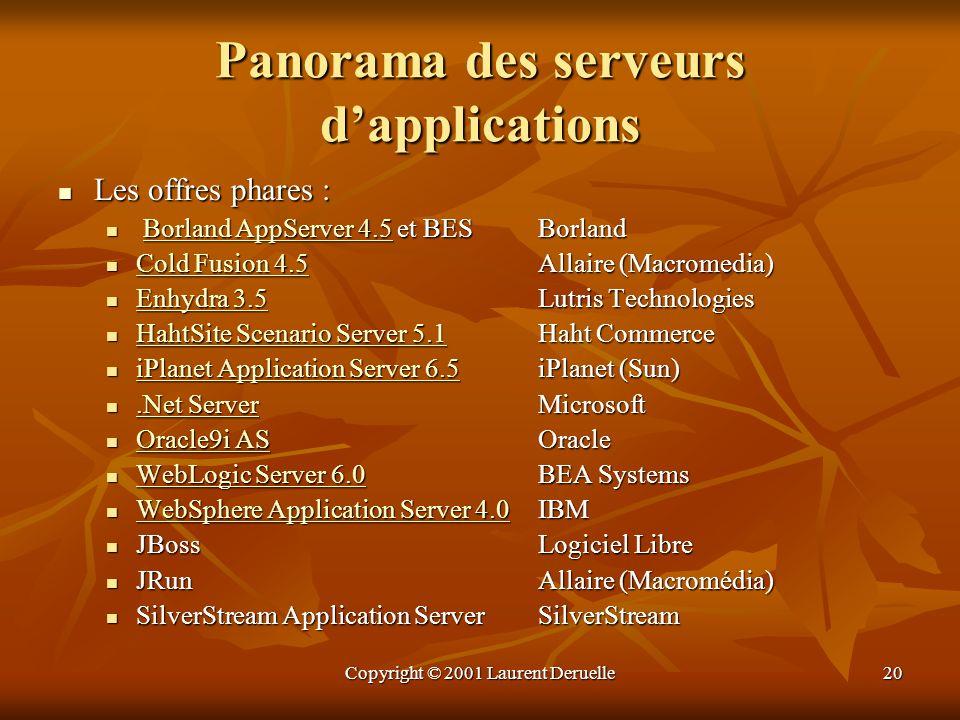Copyright © 2001 Laurent Deruelle20 Panorama des serveurs dapplications Les offres phares : Les offres phares : Borland AppServer 4.5 et BESBorland Bo