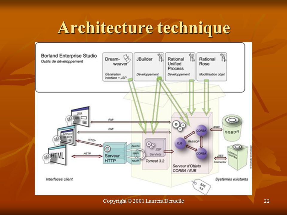 Copyright © 2001 Laurent Deruelle22 Architecture technique