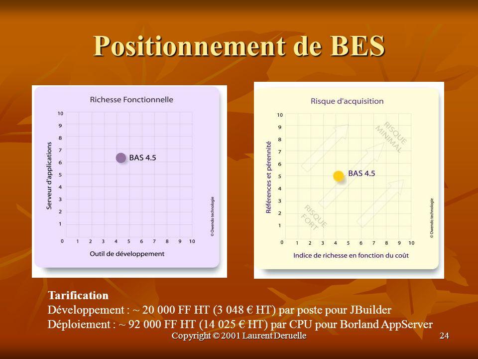 Copyright © 2001 Laurent Deruelle24 Positionnement de BES Tarification Développement : ~ 20 000 FF HT (3 048 HT) par poste pour JBuilder Déploiement :