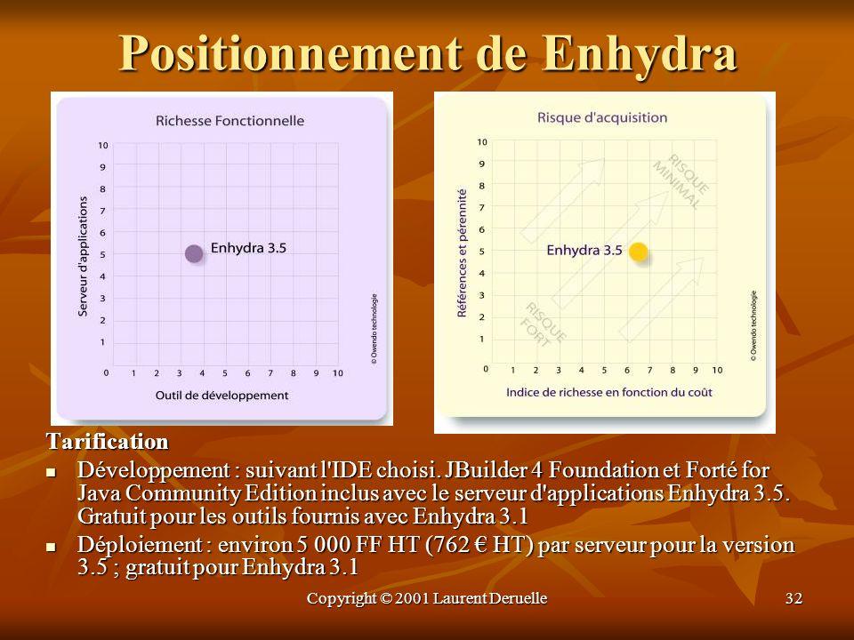 Copyright © 2001 Laurent Deruelle32 Positionnement de Enhydra Tarification Développement : suivant l'IDE choisi. JBuilder 4 Foundation et Forté for Ja