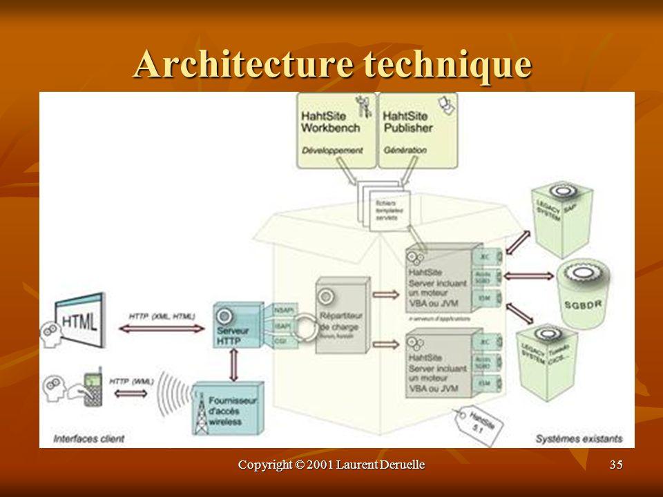 Copyright © 2001 Laurent Deruelle35 Architecture technique