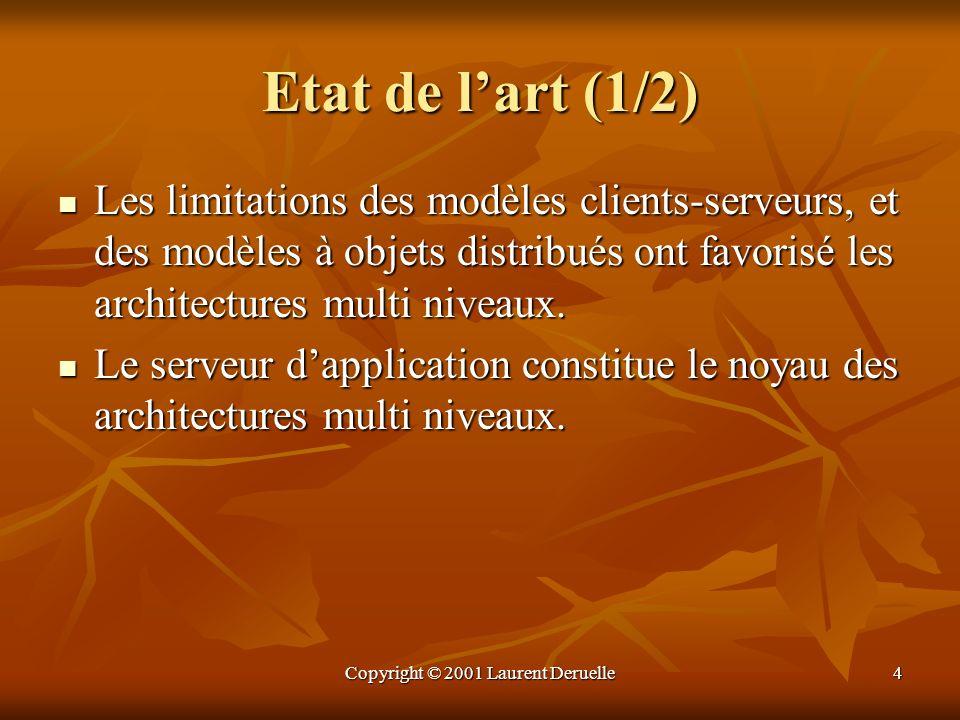 Copyright © 2001 Laurent Deruelle65 Positionnement de SilverStream Plates-Formes Plates-Formes Développement : Windows 95/98/NT4 Développement : Windows 95/98/NT4 Déploiement : Windows NT4/2000, Unix (Solaris, HP-UX, AIX) et Red Hat Linux Déploiement : Windows NT4/2000, Unix (Solaris, HP-UX, AIX) et Red Hat LinuxTarification Développement : environ 3 500 FF HT (533 HT) par poste de développement Développement : environ 3 500 FF HT (533 HT) par poste de développement Déploiement : environ 105 000 FF HT (16 007 HT) par CPU Déploiement : environ 105 000 FF HT (16 007 HT) par CPU