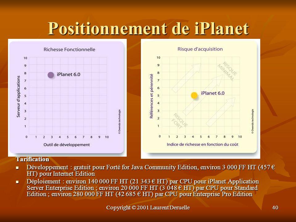 Copyright © 2001 Laurent Deruelle40 Positionnement de iPlanet Tarification Développement : gratuit pour Forté for Java Community Edition, environ 3 00