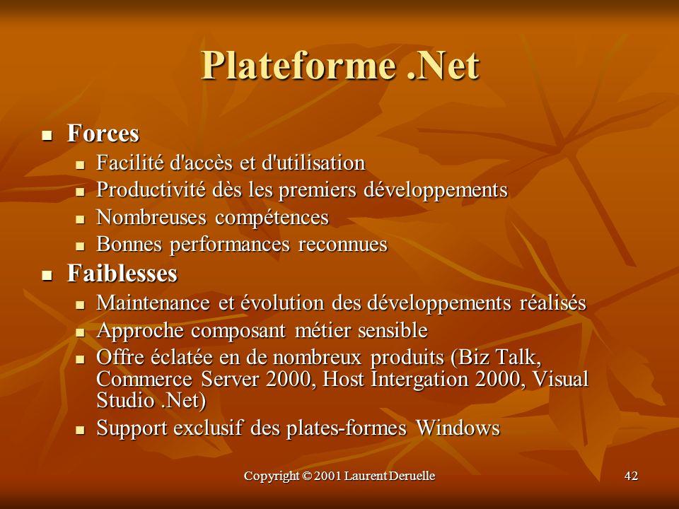 Copyright © 2001 Laurent Deruelle42 Plateforme.Net Forces Forces Facilité d'accès et d'utilisation Facilité d'accès et d'utilisation Productivité dès