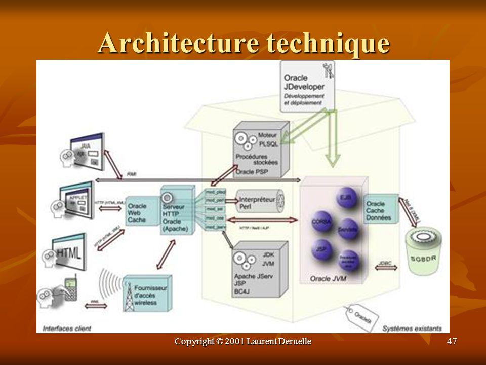 Copyright © 2001 Laurent Deruelle47 Architecture technique