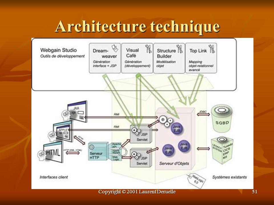 Copyright © 2001 Laurent Deruelle51 Architecture technique