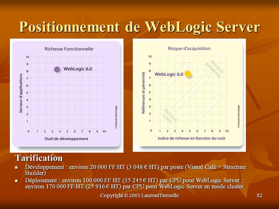 Copyright © 2001 Laurent Deruelle52 Positionnement de WebLogic Server Tarification Développement : environ 20 000 FF HT (3 048 HT) par poste (Visual C