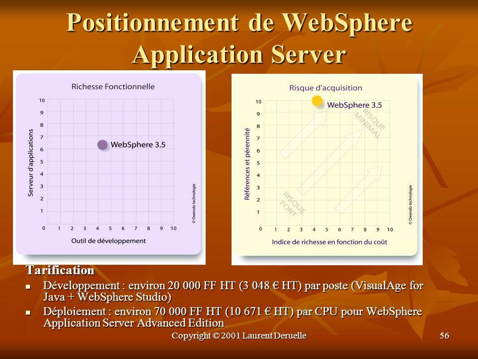 Copyright © 2001 Laurent Deruelle56 Positionnement de WebSphere Application Server Tarification Développement : environ 20 000 FF HT (3 048 HT) par po