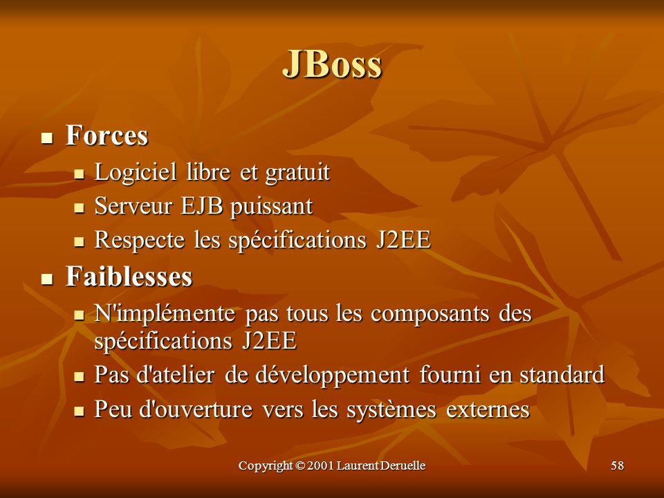 Copyright © 2001 Laurent Deruelle58 JBoss Forces Forces Logiciel libre et gratuit Logiciel libre et gratuit Serveur EJB puissant Serveur EJB puissant