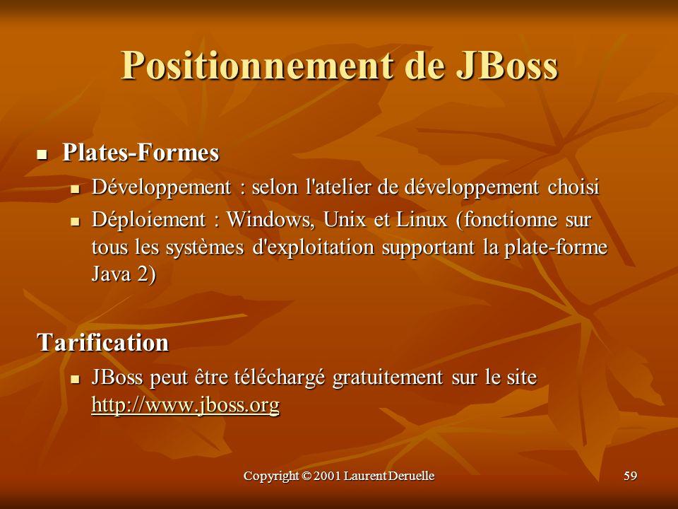 Copyright © 2001 Laurent Deruelle59 Positionnement de JBoss Plates-Formes Plates-Formes Développement : selon l'atelier de développement choisi Dévelo